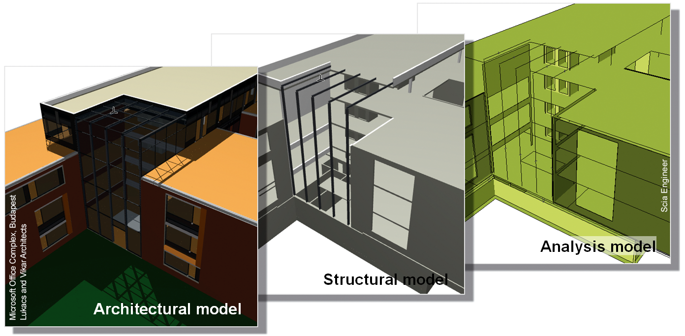 //helpcenter.graphisoft.com/wp-content/uploads/ac21_collaboration/howtocollaborate-landscape/54-3Dmodeltypes.png